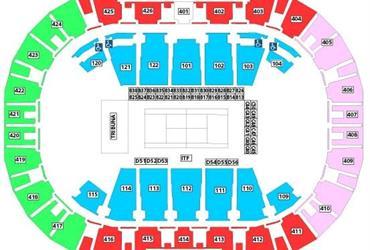 Fed Cup 2021, Praha, vstupenky
