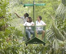 PANAMA, GAMBOA A POBYT U TICHÉHO OCEÁNU